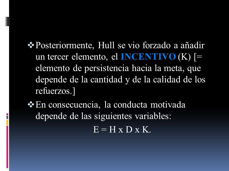 Posteriormente, Hull se vio forzado a añadir un tercer elemento, el INCENTIVO (K) [= elemento de persistencia hacia la meta, que depende de la cantidad y de la calidad de los refuerzos.]